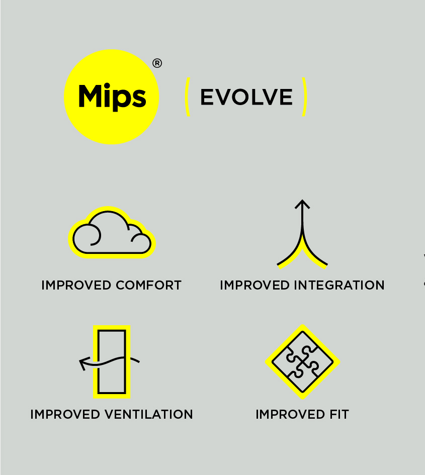 Productcard MIPS Evolve